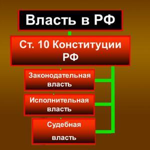 Органы власти Новоузенска