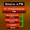 Органы власти в Новоузенске